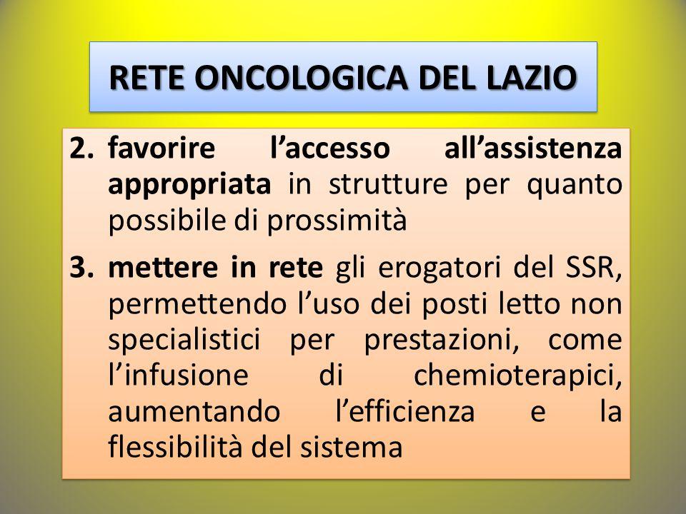 RETE ONCOLOGICA DEL LAZIO