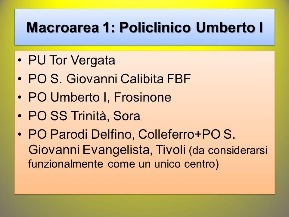 Macroarea 1: Policlinico Umberto I