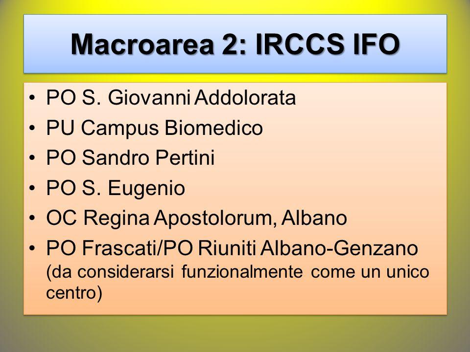 Macroarea 2: IRCCS IFO PO S. Giovanni Addolorata PU Campus Biomedico