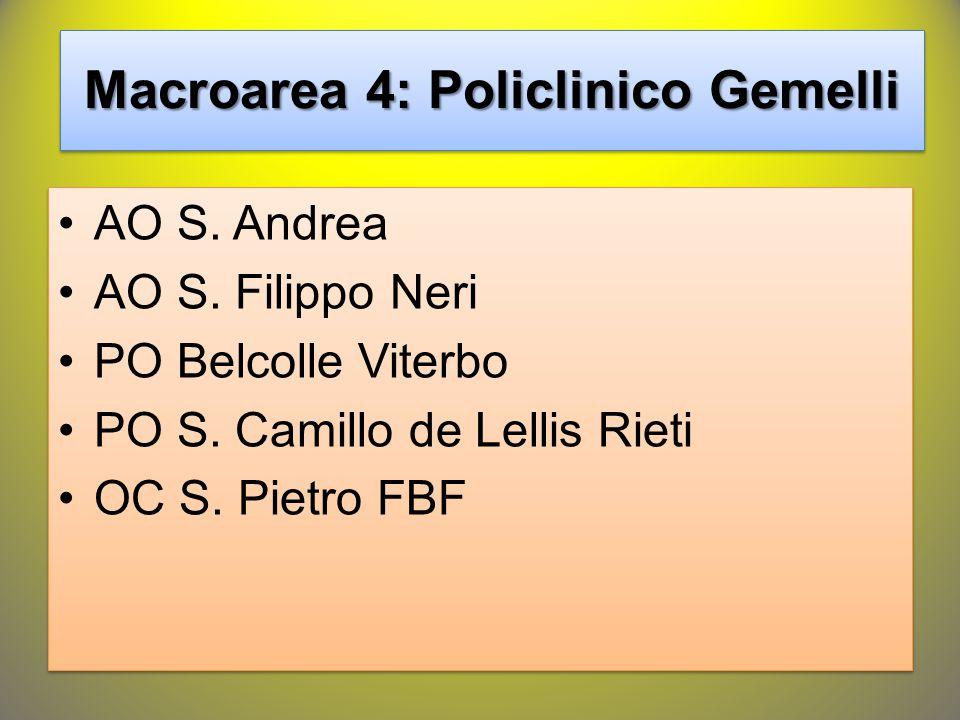 Macroarea 4: Policlinico Gemelli