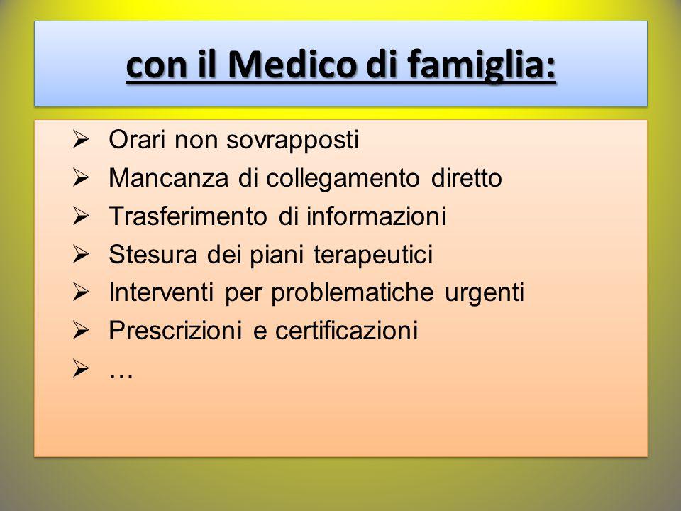 con il Medico di famiglia: