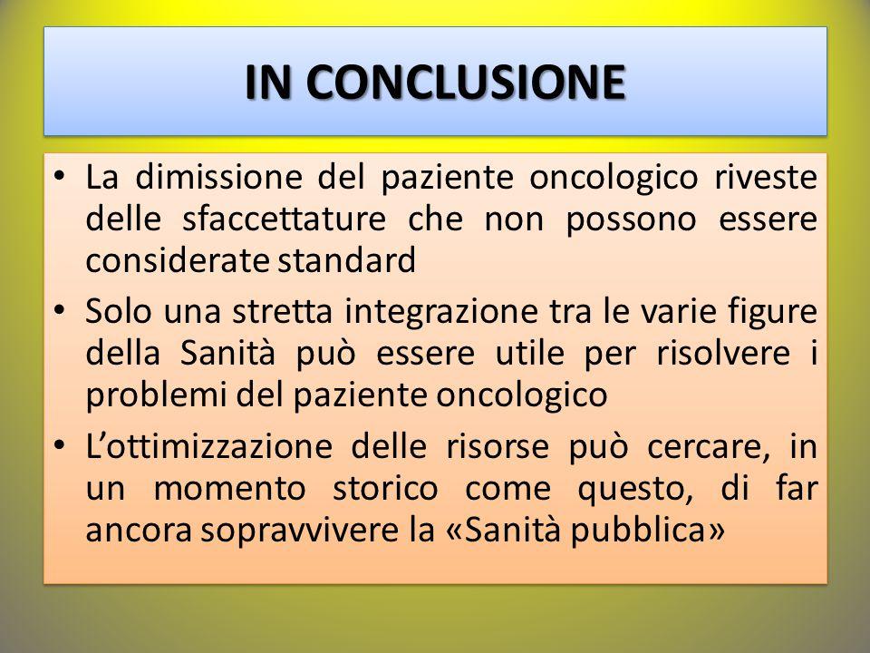 IN CONCLUSIONE La dimissione del paziente oncologico riveste delle sfaccettature che non possono essere considerate standard.
