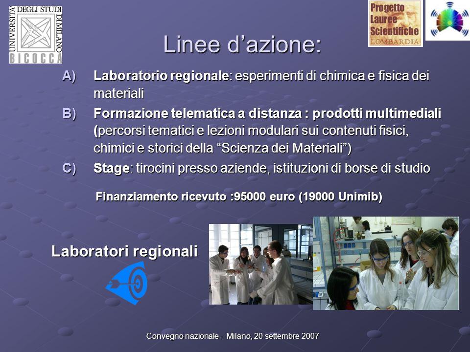 Convegno nazionale - Milano, 20 settembre 2007