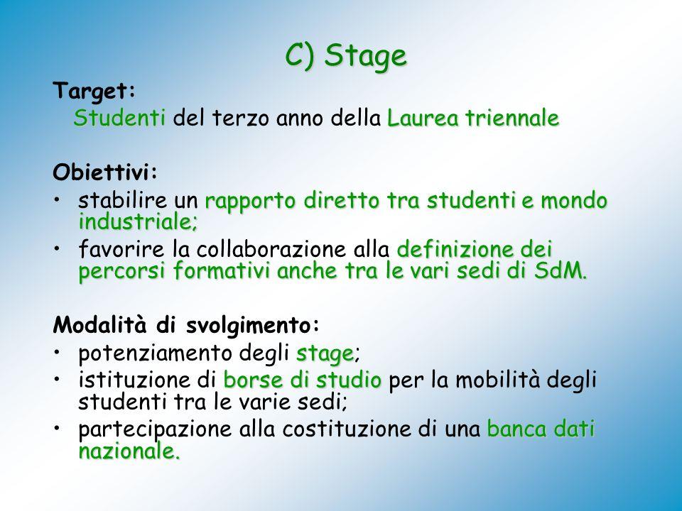 C) Stage Target: Studenti del terzo anno della Laurea triennale