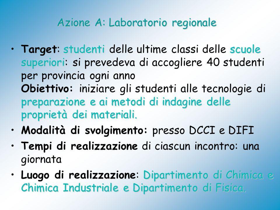 Azione A: Laboratorio regionale