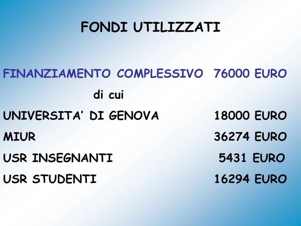 FONDI UTILIZZATI FINANZIAMENTO COMPLESSIVO 76000 EURO di cui