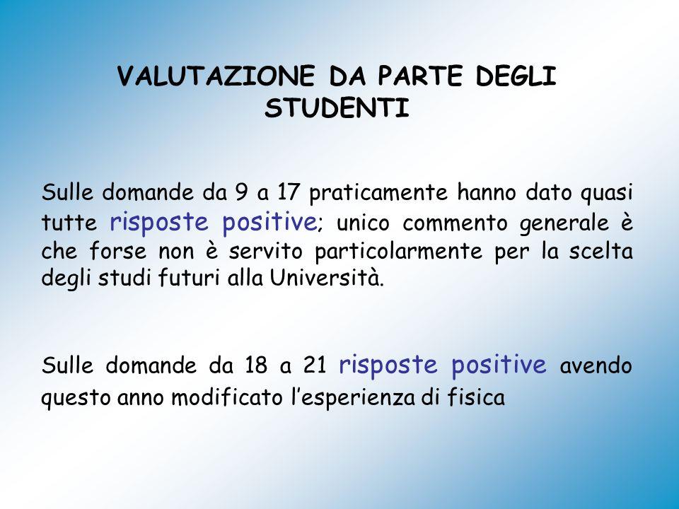 VALUTAZIONE DA PARTE DEGLI STUDENTI