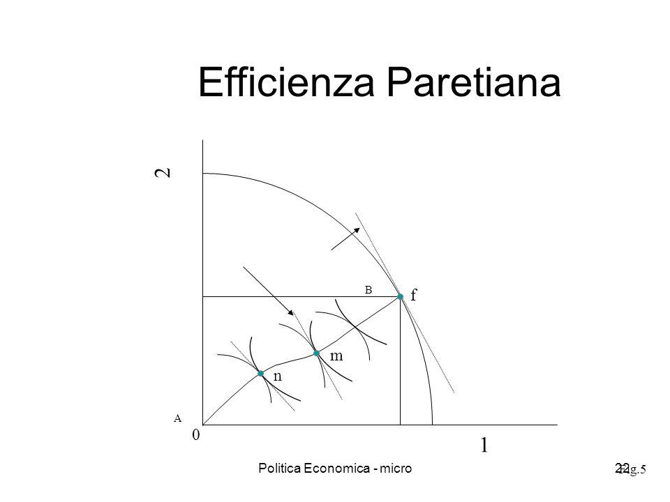 Politica Economica - micro
