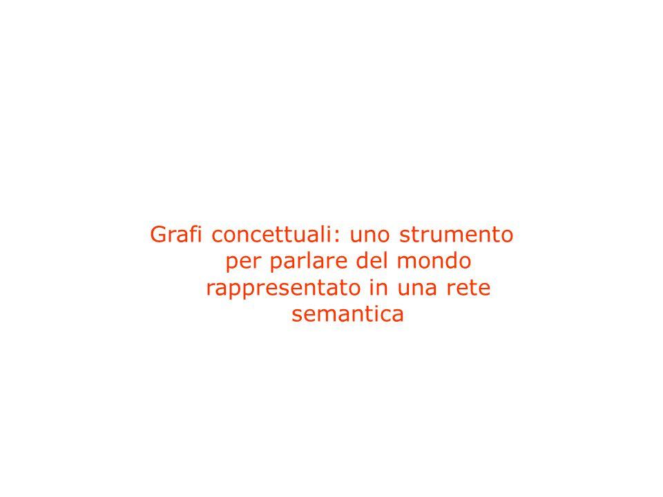 Grafi concettuali: uno strumento per parlare del mondo rappresentato in una rete semantica
