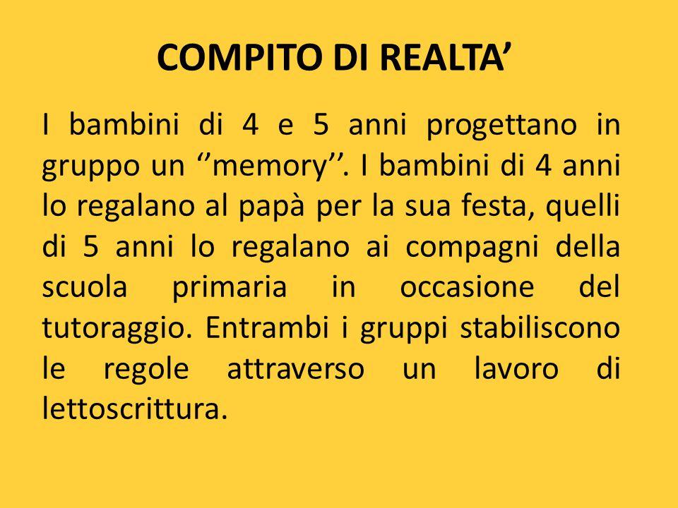 COMPITO DI REALTA'