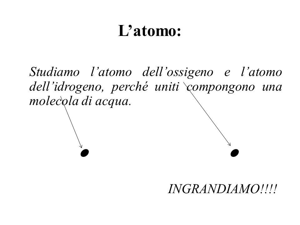 L'atomo: Studiamo l'atomo dell'ossigeno e l'atomo dell'idrogeno, perché uniti compongono una molecola di acqua.