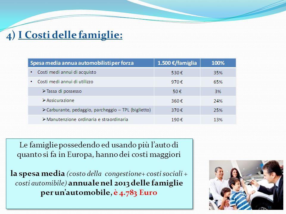4) I Costi delle famiglie: