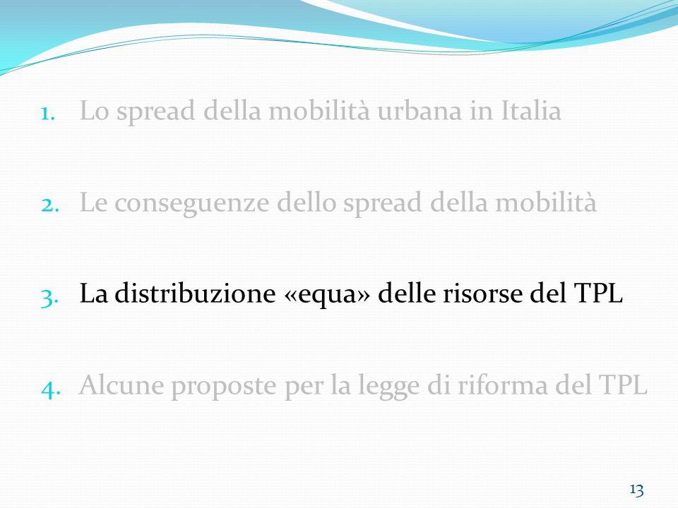 Lo spread della mobilità urbana in Italia