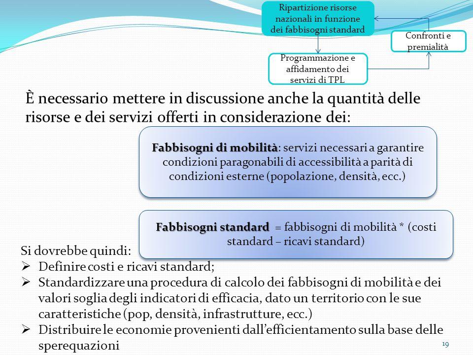 Ripartizione risorse nazionali in funzione dei fabbisogni standard