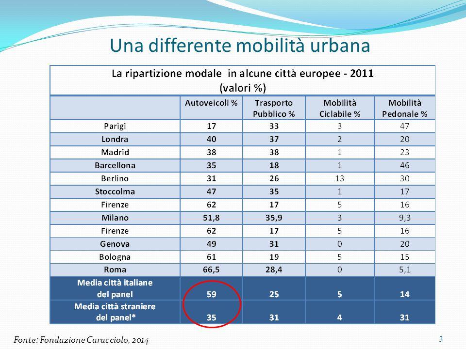 Una differente mobilità urbana