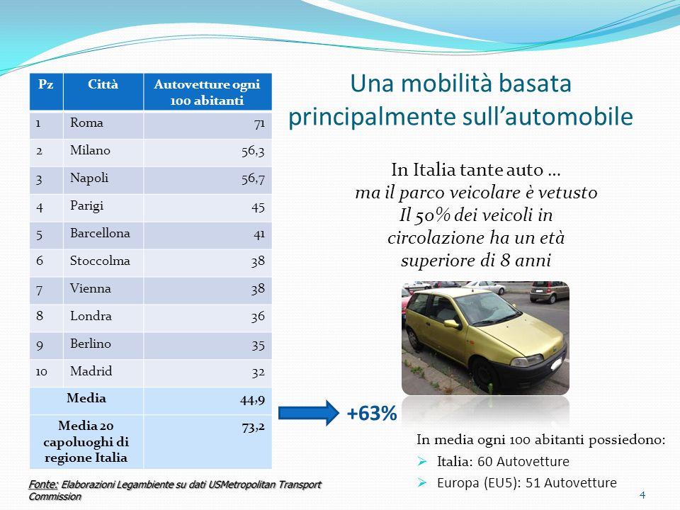 Una mobilità basata principalmente sull'automobile