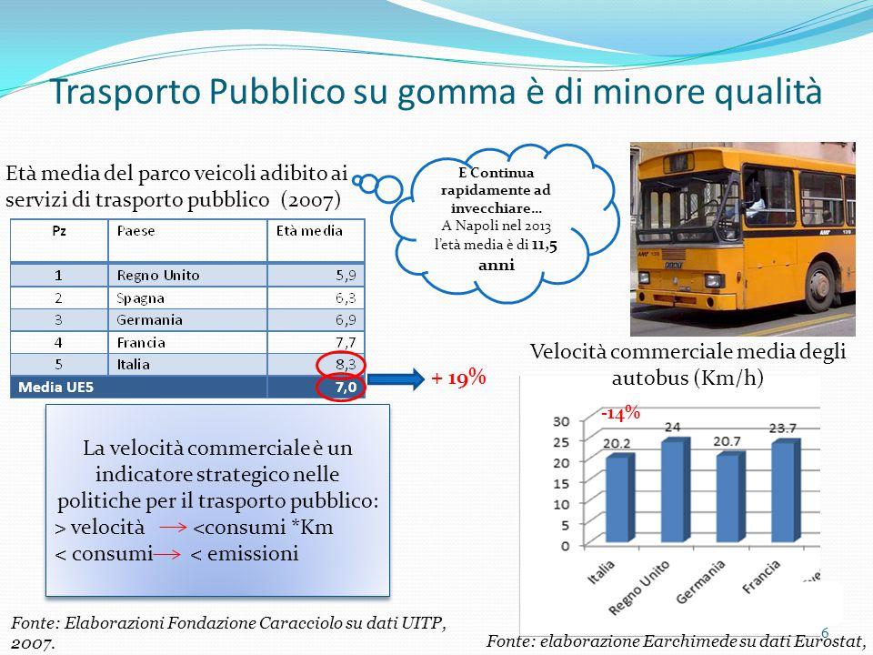 Trasporto Pubblico su gomma è di minore qualità