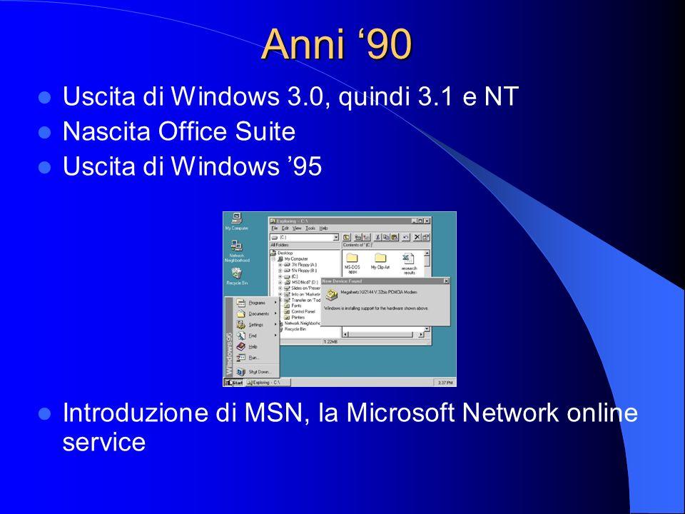 Anni '90 Uscita di Windows 3.0, quindi 3.1 e NT Nascita Office Suite
