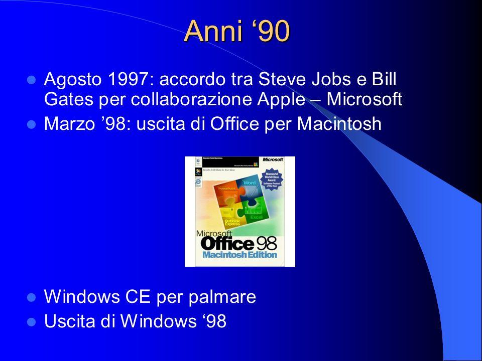 Anni '90 Agosto 1997: accordo tra Steve Jobs e Bill Gates per collaborazione Apple – Microsoft. Marzo '98: uscita di Office per Macintosh.