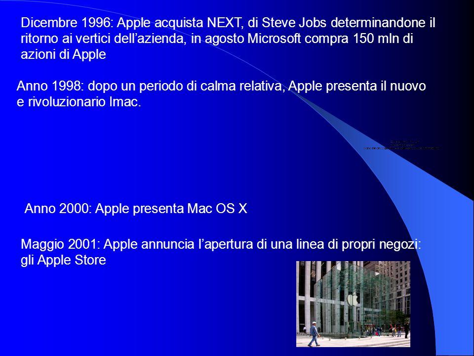 Dicembre 1996: Apple acquista NEXT, di Steve Jobs determinandone il ritorno ai vertici dell'azienda, in agosto Microsoft compra 150 mln di azioni di Apple