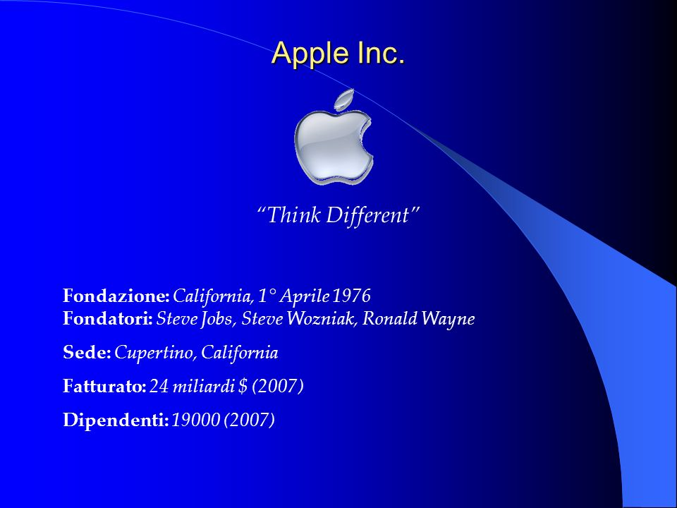 Apple Inc. Think Different