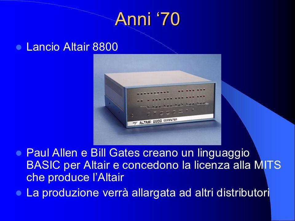 Anni '70 Lancio Altair 8800. Paul Allen e Bill Gates creano un linguaggio BASIC per Altair e concedono la licenza alla MITS che produce l'Altair.