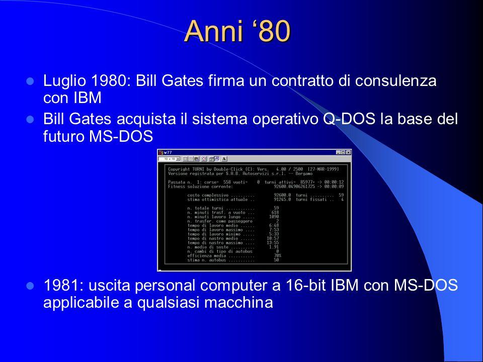 Anni '80 Luglio 1980: Bill Gates firma un contratto di consulenza con IBM. Bill Gates acquista il sistema operativo Q-DOS la base del futuro MS-DOS.