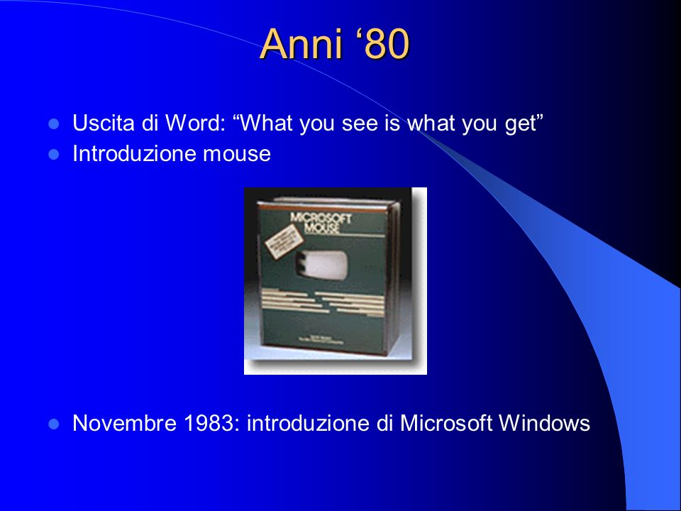 Anni '80 Uscita di Word: What you see is what you get