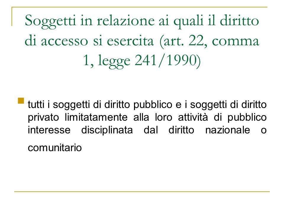 Soggetti in relazione ai quali il diritto di accesso si esercita (art