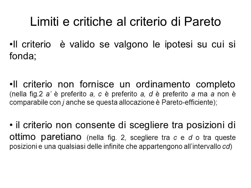 Limiti e critiche al criterio di Pareto