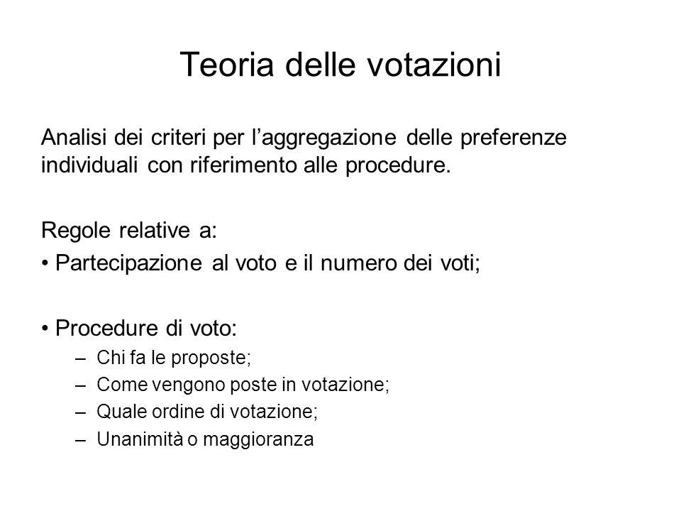 Teoria delle votazioni