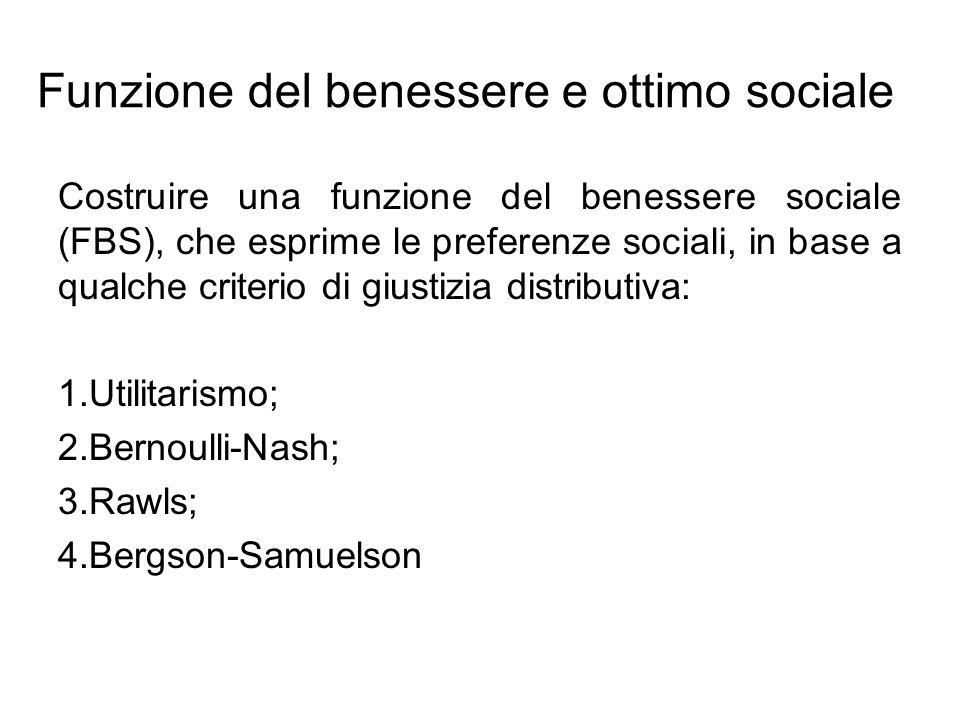 Funzione del benessere e ottimo sociale