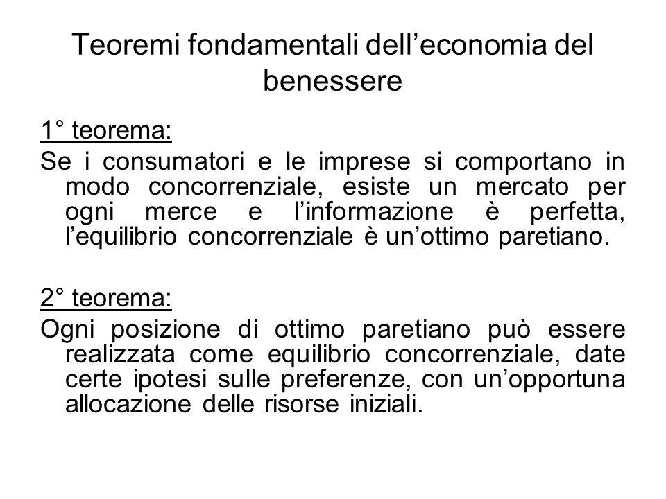 Teoremi fondamentali dell'economia del benessere