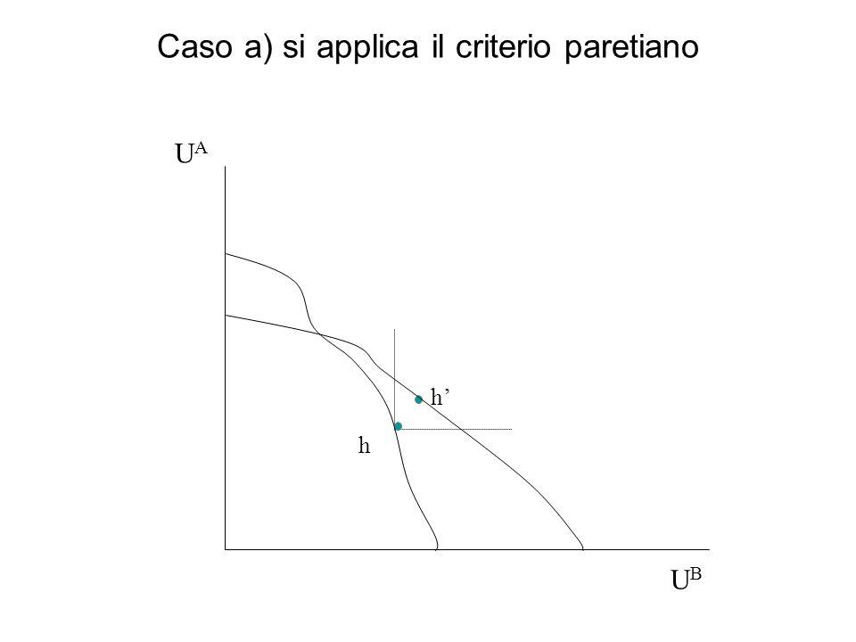 Caso a) si applica il criterio paretiano