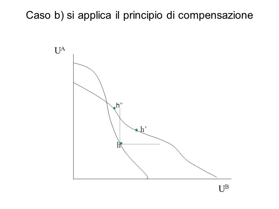 Caso b) si applica il principio di compensazione