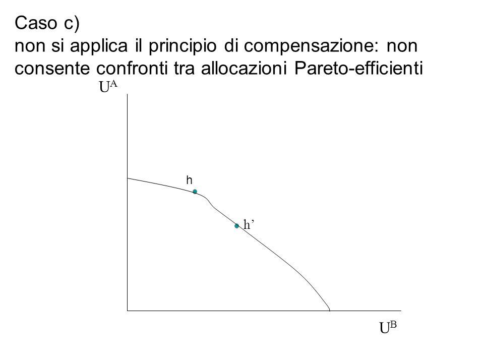Caso c) non si applica il principio di compensazione: non consente confronti tra allocazioni Pareto-efficienti