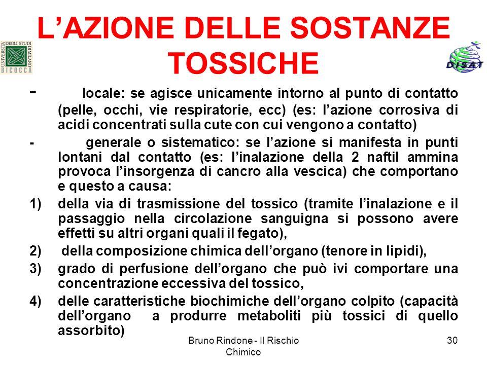 L'AZIONE DELLE SOSTANZE TOSSICHE