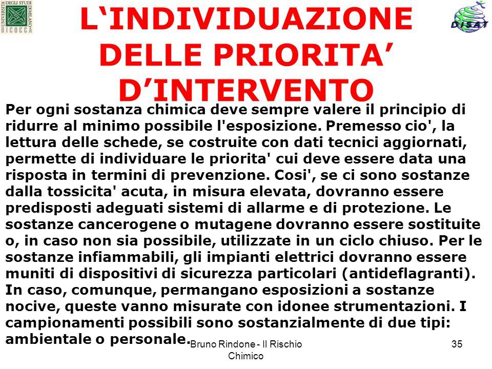 L'INDIVIDUAZIONE DELLE PRIORITA' D'INTERVENTO