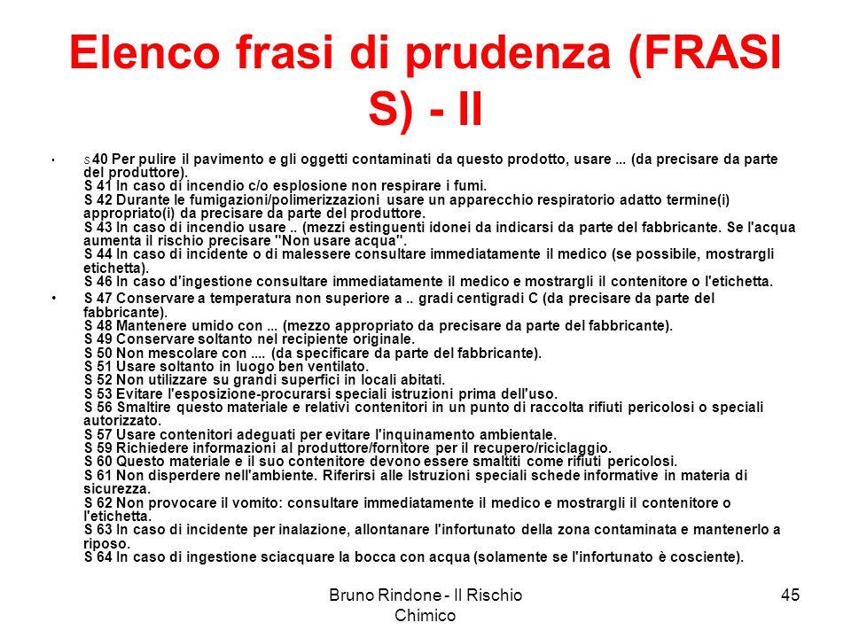 Elenco frasi di prudenza (FRASI S) - II