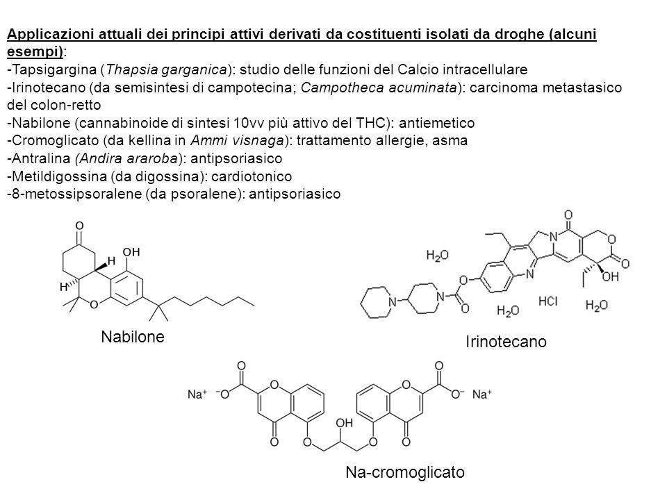 Nabilone Irinotecano Na-cromoglicato