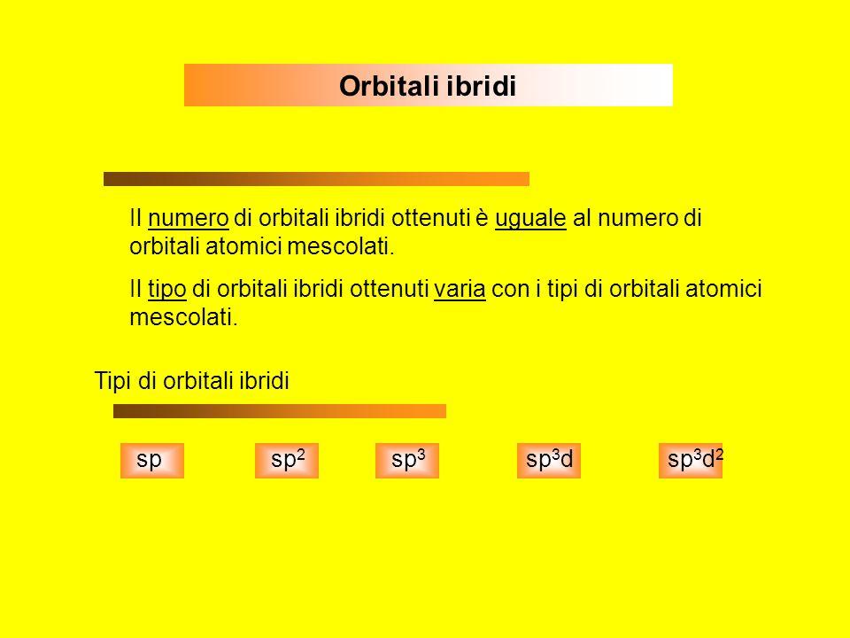 Orbitali ibridi Il numero di orbitali ibridi ottenuti è uguale al numero di orbitali atomici mescolati.