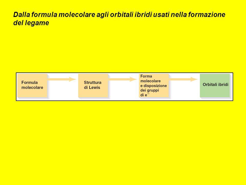 Dalla formula molecolare agli orbitali ibridi usati nella formazione del legame