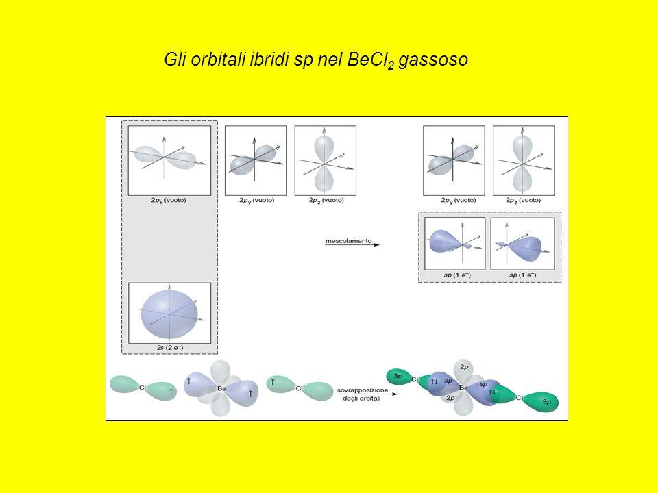 Gli orbitali ibridi sp nel BeCl2 gassoso