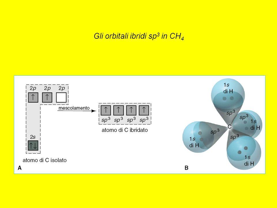 Gli orbitali ibridi sp3 in CH4