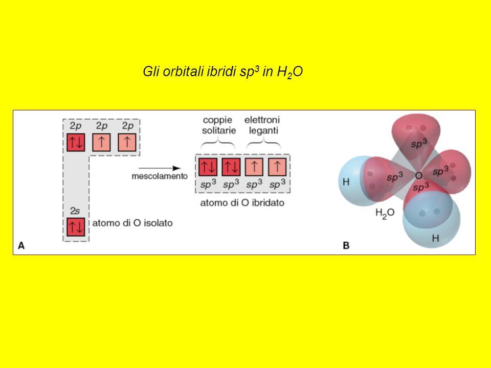 Gli orbitali ibridi sp3 in H2O