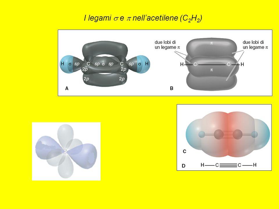 I legami s e p nell'acetilene (C2H2)
