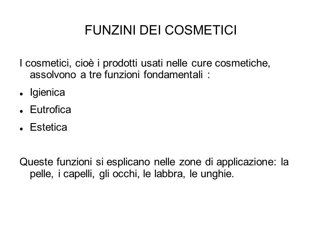 FUNZINI DEI COSMETICI I cosmetici, cioè i prodotti usati nelle cure cosmetiche, assolvono a tre funzioni fondamentali :
