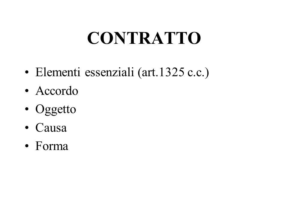 CONTRATTO Elementi essenziali (art.1325 c.c.) Accordo Oggetto Causa