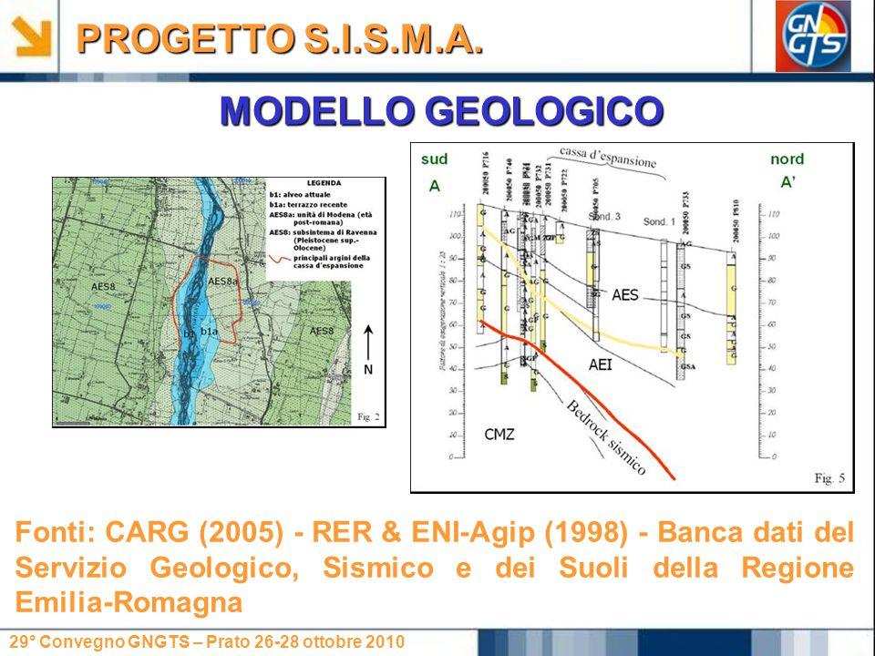 PROGETTO S.I.S.M.A. MODELLO GEOLOGICO