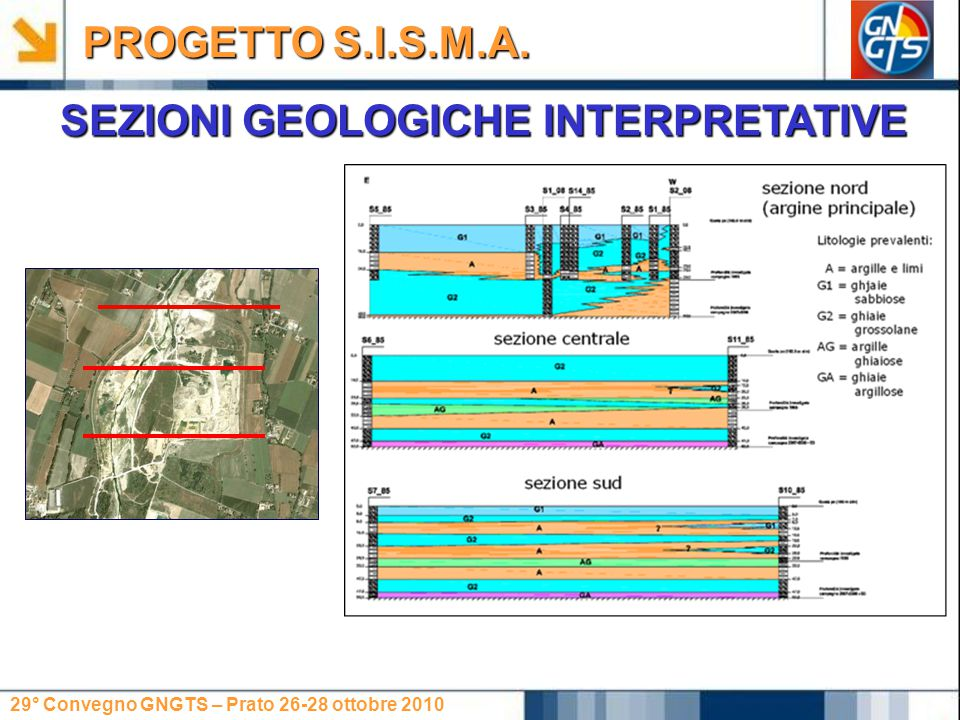 SEZIONI GEOLOGICHE INTERPRETATIVE